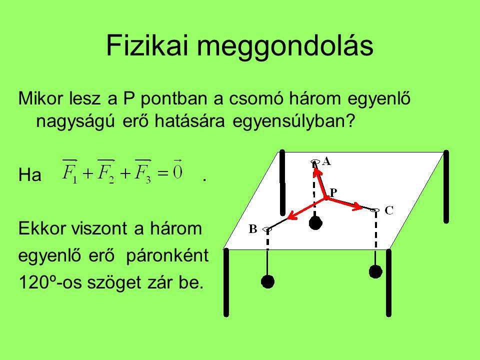 Fizikai meggondolás Mikor lesz a P pontban a csomó három egyenlő nagyságú erő hatására egyensúlyban