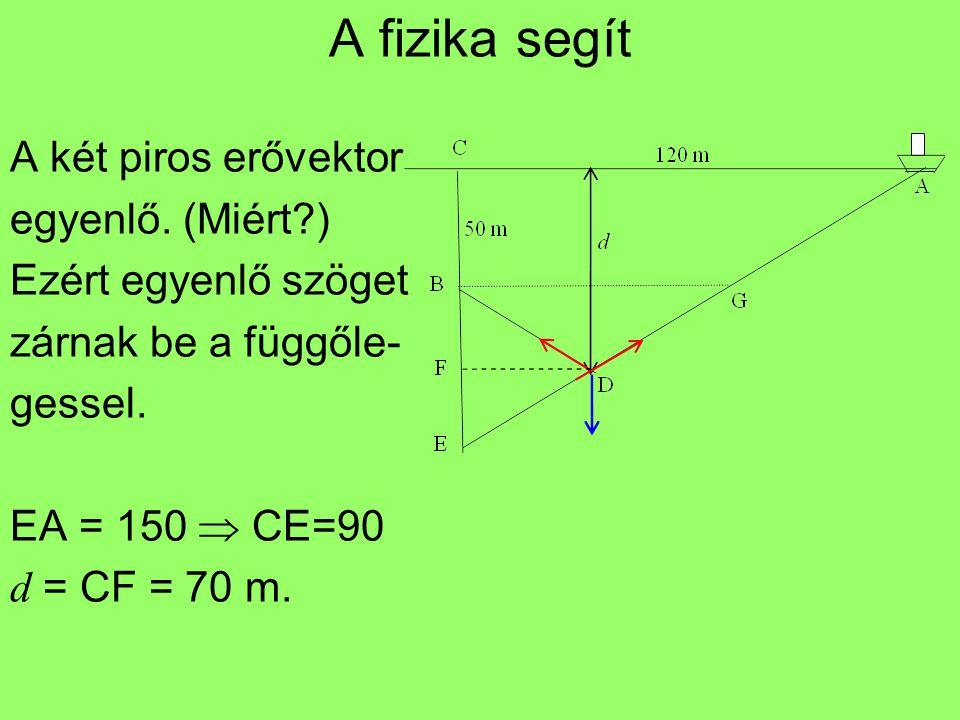 A fizika segít A két piros erővektor egyenlő. (Miért )