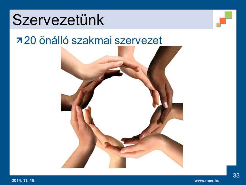 Szervezetünk 20 önálló szakmai szervezet 2017.04.07.