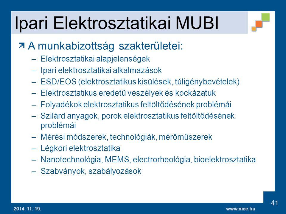 Ipari Elektrosztatikai MUBI