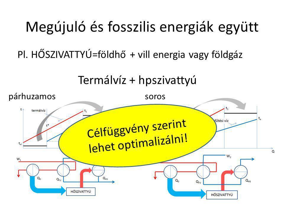 Megújuló és fosszilis energiák együtt