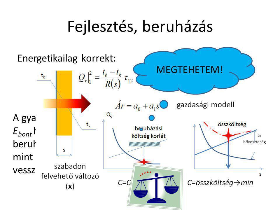 Fejlesztés, beruházás Energetikailag korrekt: MEGTEHETEM!
