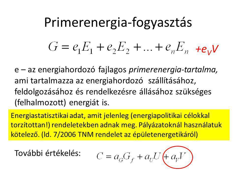 Primerenergia-fogyasztás
