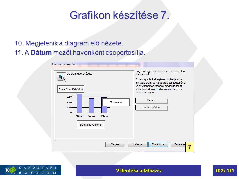 Grafikon készítése 7. 10. Megjelenik a diagram elő nézete.