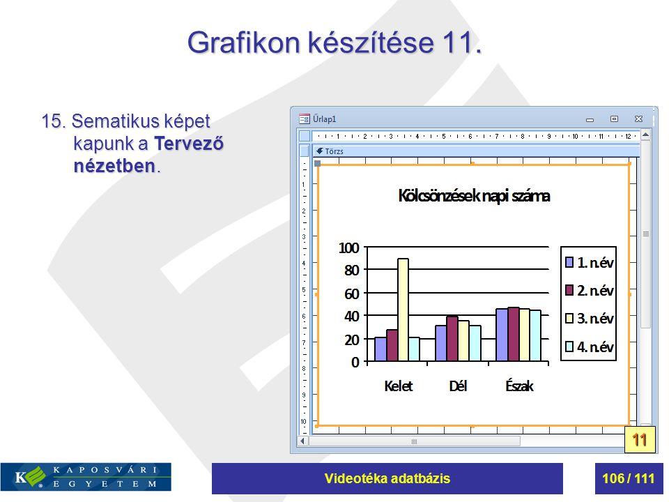 Grafikon készítése 11. 15. Sematikus képet kapunk a Tervező nézetben.