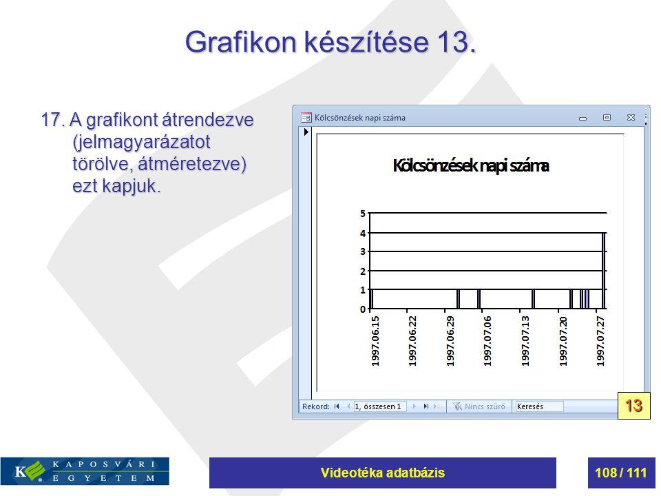 Grafikon készítése 13. 17. A grafikont átrendezve (jelmagyarázatot törölve, átméretezve) ezt kapjuk.