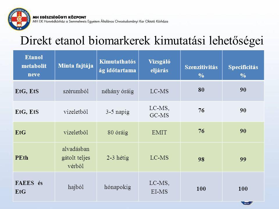 Direkt etanol biomarkerek kimutatási lehetőségei