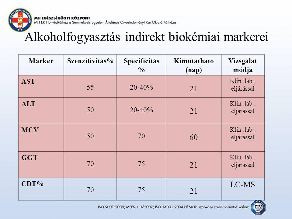 Alkoholfogyasztás indirekt biokémiai markerei