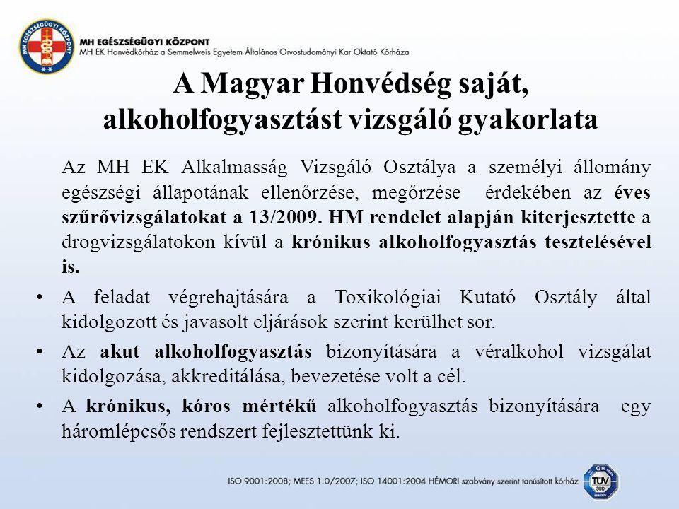 A Magyar Honvédség saját, alkoholfogyasztást vizsgáló gyakorlata