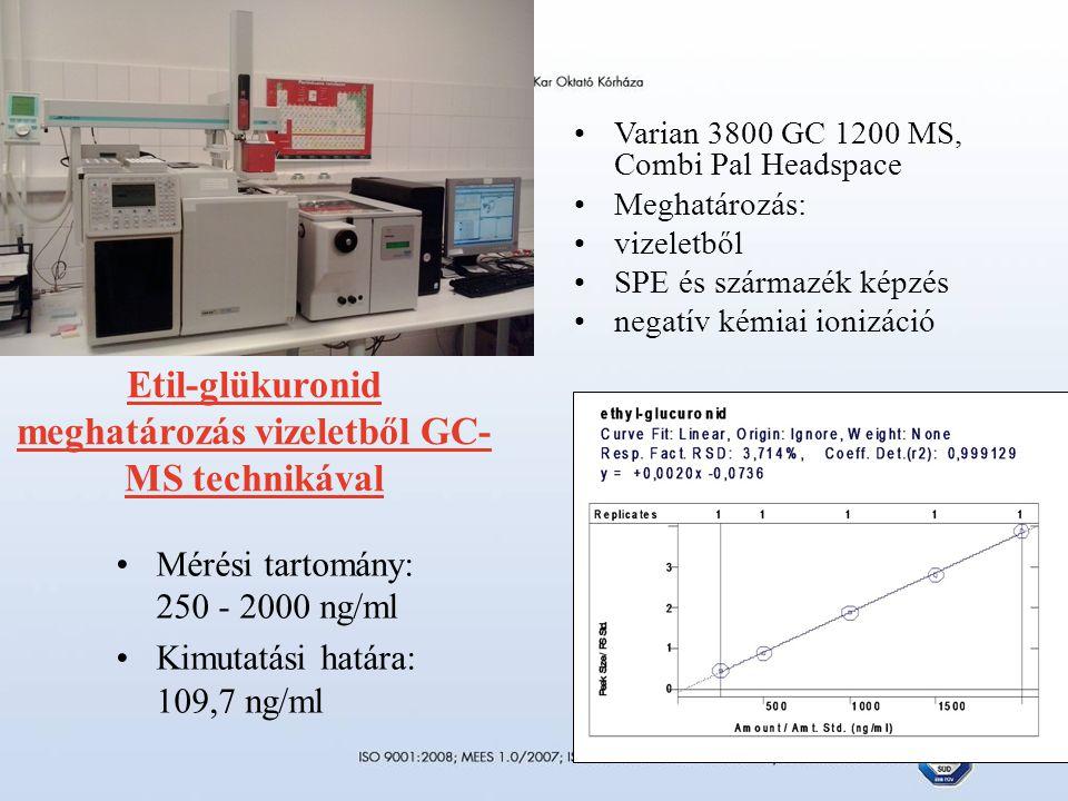 Etil-glükuronid meghatározás vizeletből GC-MS technikával