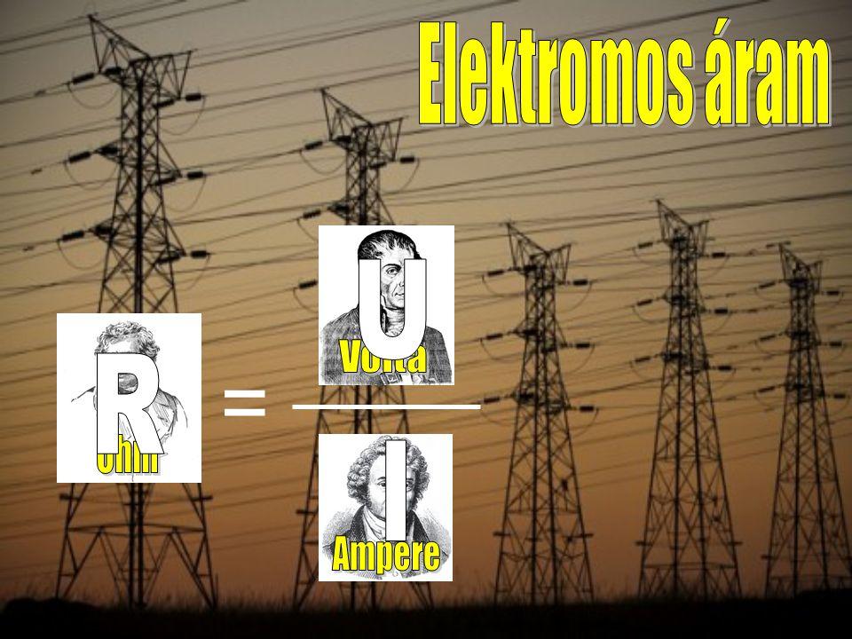 Elektromos áram U Volta = R Ohm I Ampére