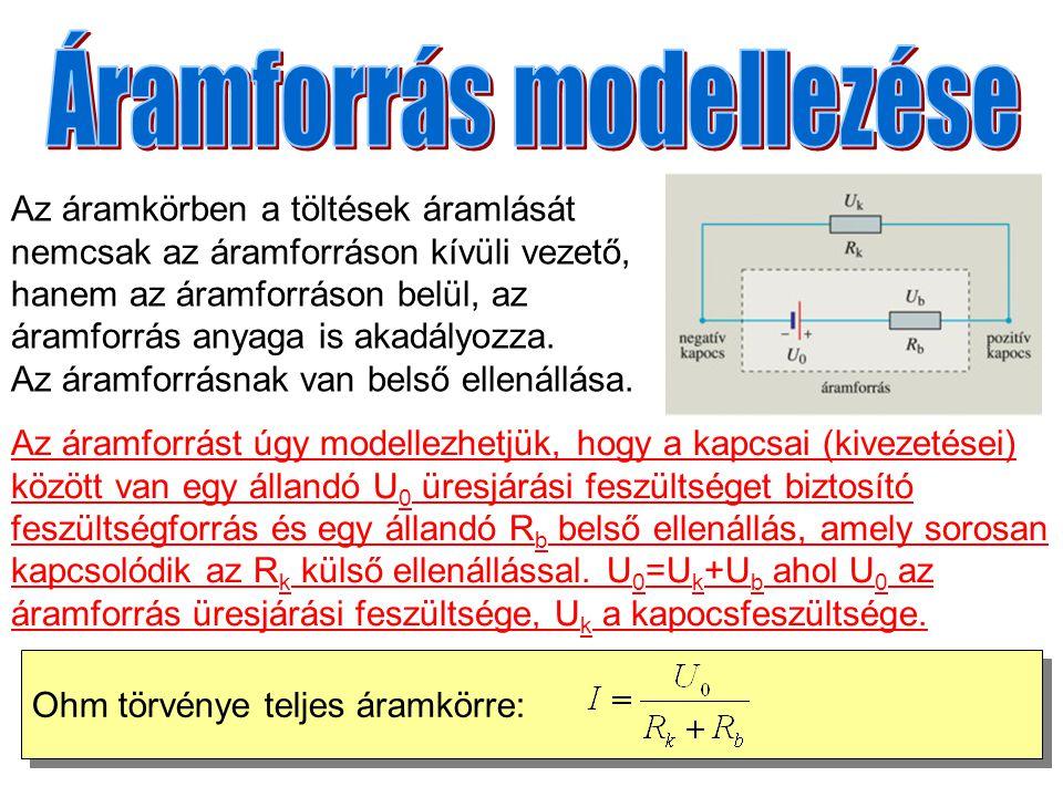 Áramforrás modellezése