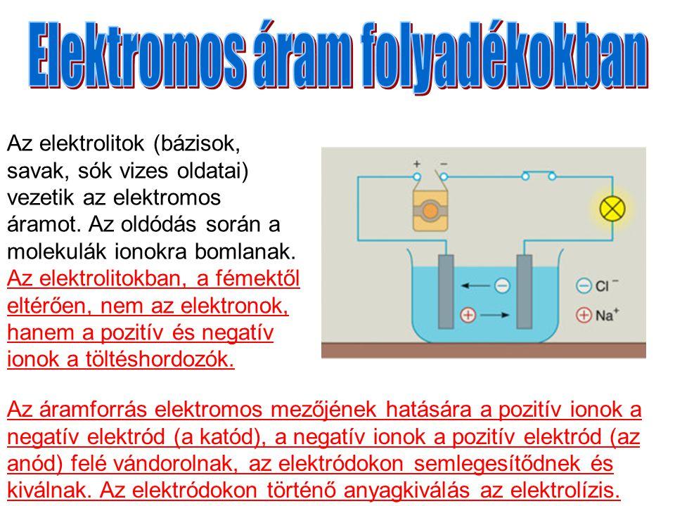 Elektromos áram folyadékokban