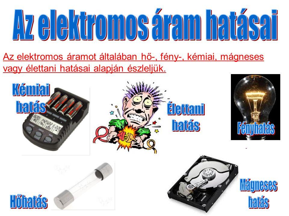 Az elektromos áram hatásai