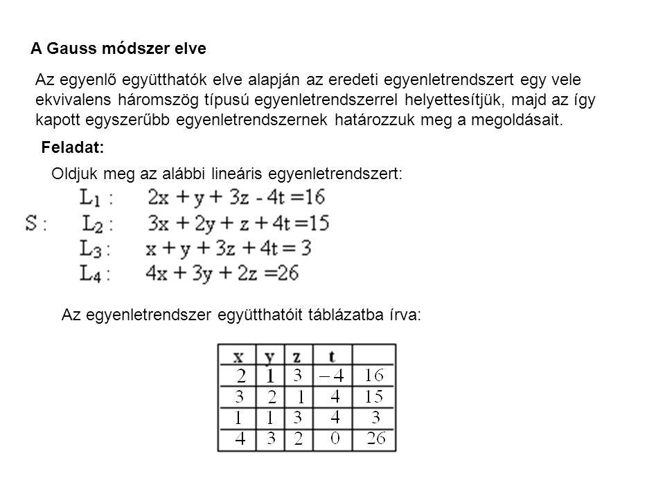 A Gauss módszer elve