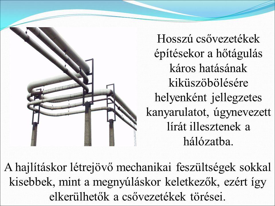 Hosszú csővezetékek építésekor a hőtágulás káros hatásának kiküszöbölésére helyenként jellegzetes kanyarulatot, úgynevezett lírát illesztenek a hálózatba.