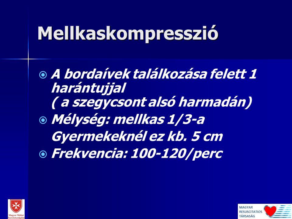 Mellkaskompresszió A bordaívek találkozása felett 1 harántujjal ( a szegycsont alsó harmadán) Mélység: mellkas 1/3-a.