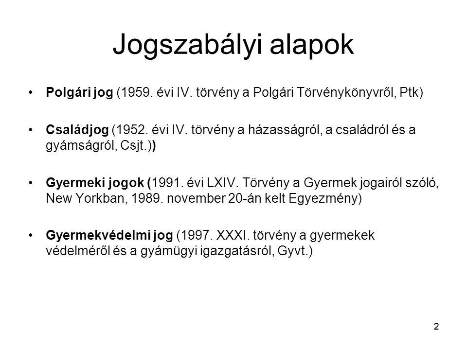 Jogszabályi alapok Polgári jog (1959. évi IV. törvény a Polgári Törvénykönyvről, Ptk)