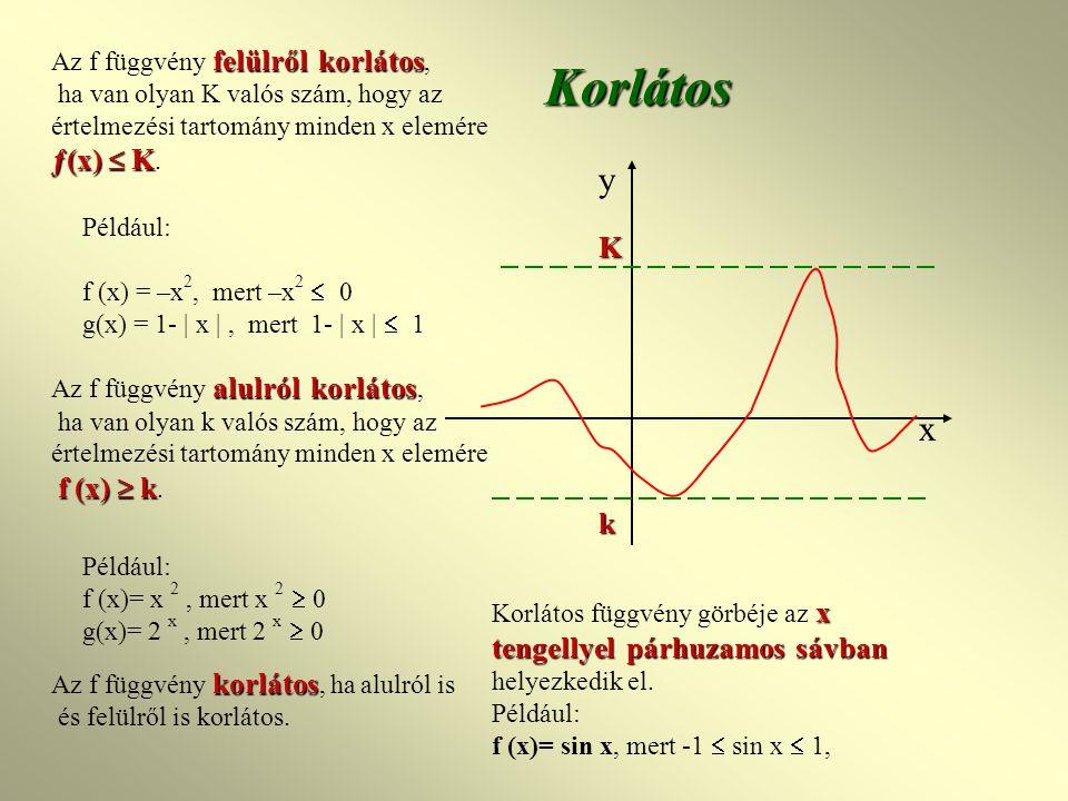 Az f függvény felülről korlátos, ha van olyan K valós szám, hogy az értelmezési tartomány minden x elemére ƒ(x)  K.