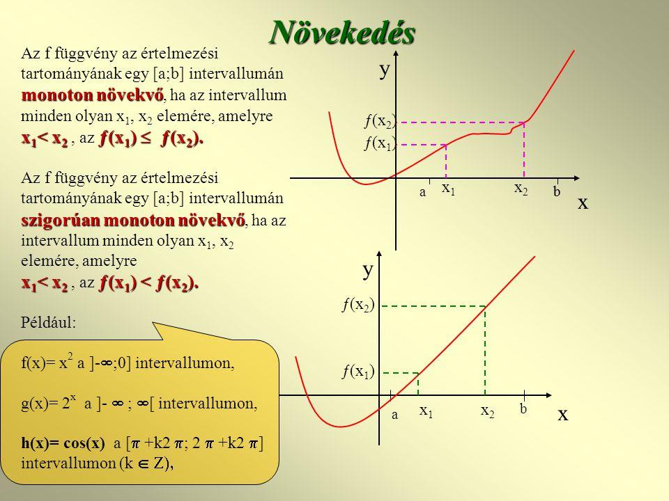 Növekedés y x y x x1< x2 , az ƒ(x1) < ƒ(x2).