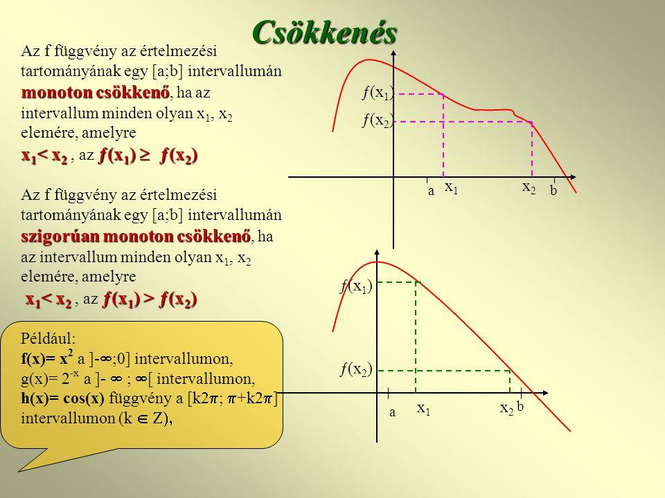 Csökkenés x1< x2 , az ƒ(x1)  ƒ(x2)