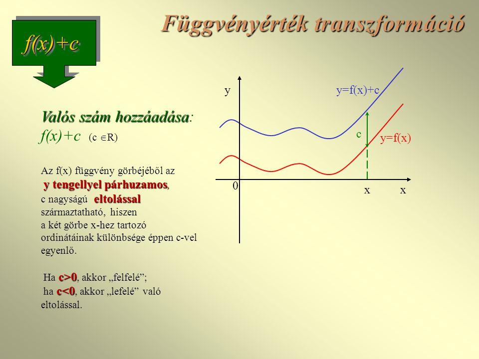 Függvényérték transzformáció