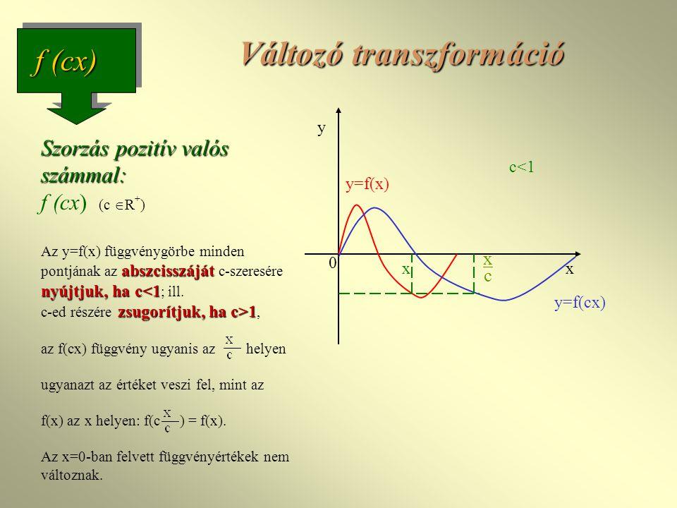Változó transzformáció