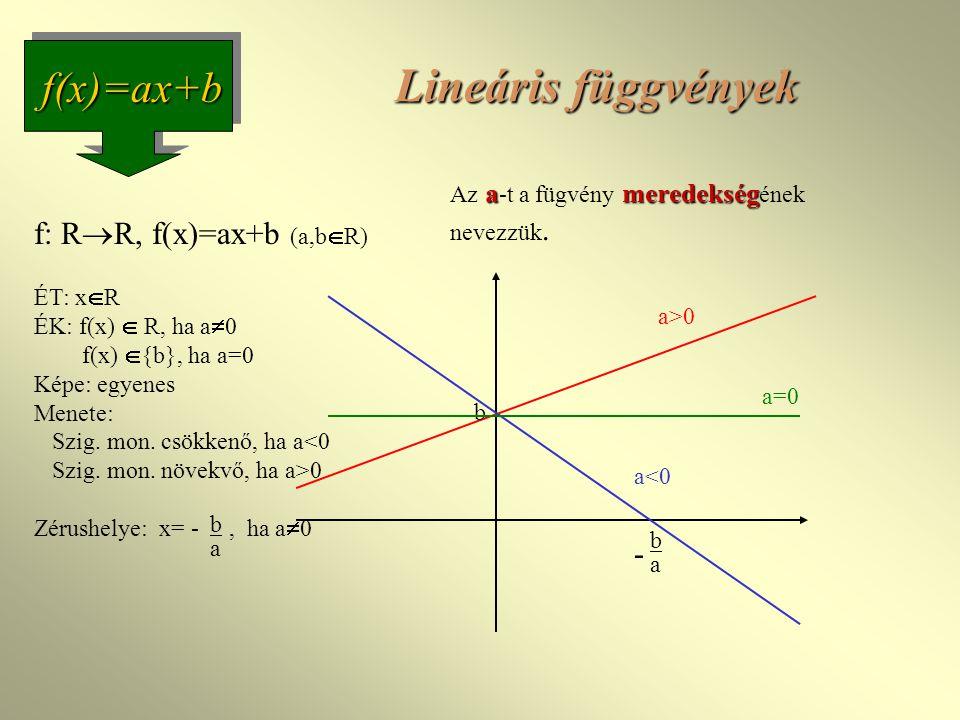 Lineáris függvények f(x)=ax+b f: RR, f(x)=ax+b (a,bR) -