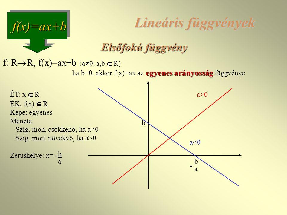 Lineáris függvények f(x)=ax+b Elsőfokú függvény