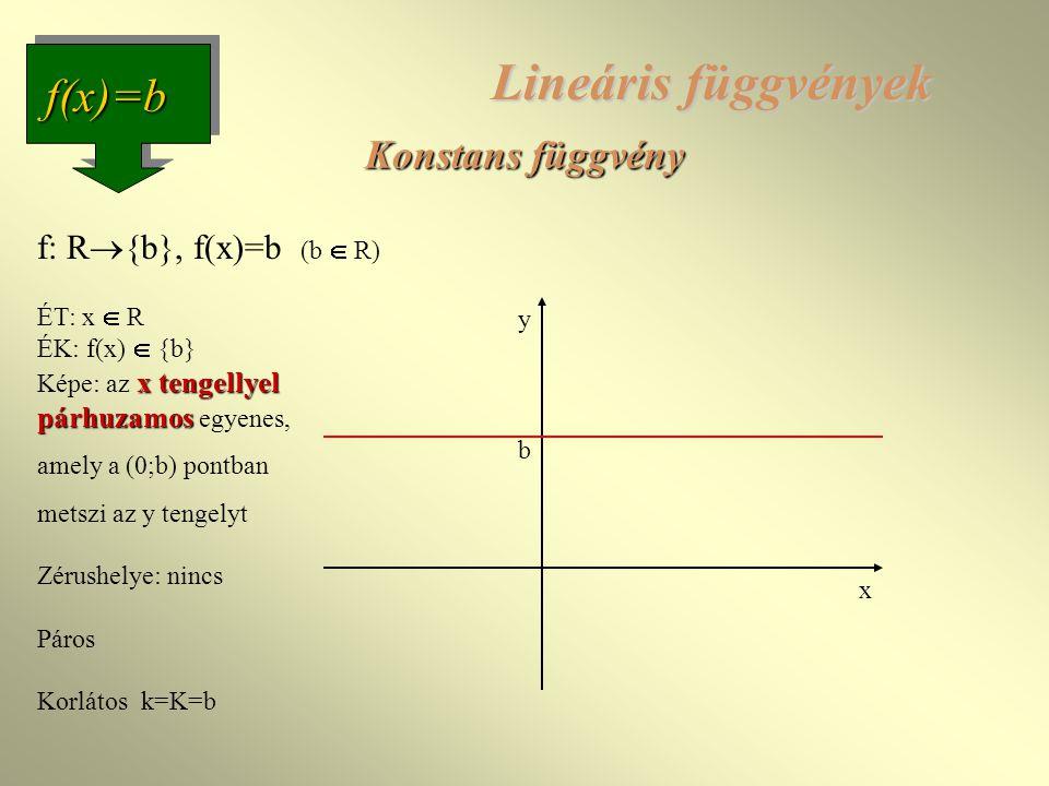 Lineáris függvények f(x)=b Konstans függvény f: R{b}, f(x)=b (b  R)