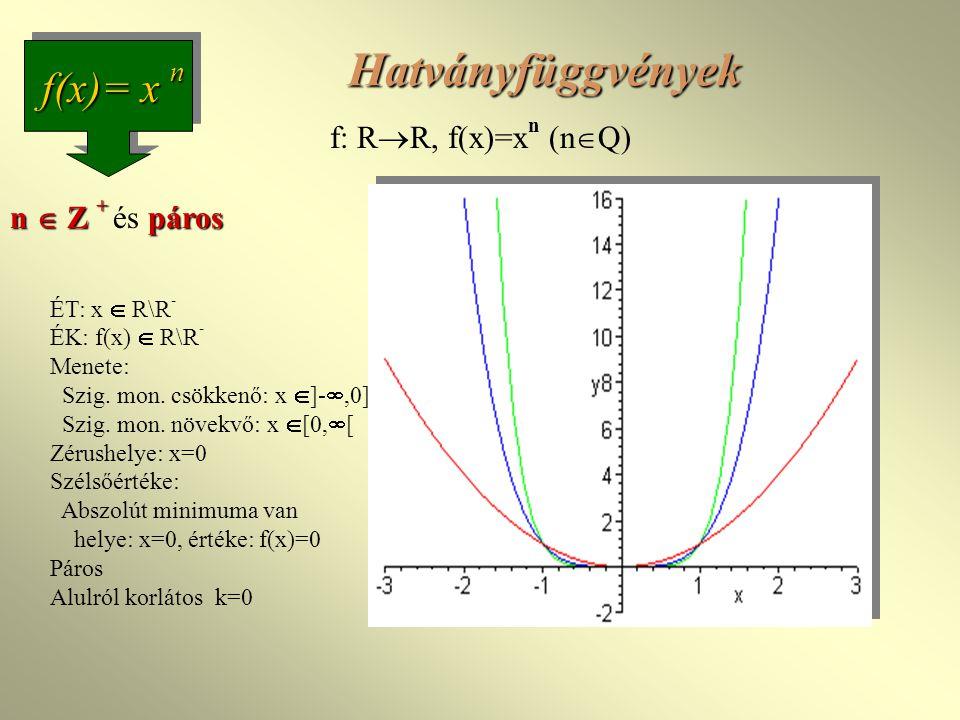 Hatványfüggvények f(x)= x n f: RR, f(x)=xn (nQ) n  Z + és páros
