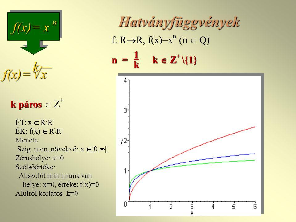 Hatványfüggvények f(x)= x n f(x)= x — k f: RR, f(x)=xn (n  Q) 1