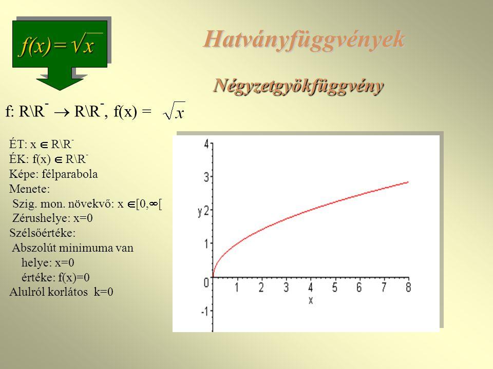 Hatványfüggvények f(x)= x Négyzetgyökfüggvény f: R\R-  R\R-, f(x) =