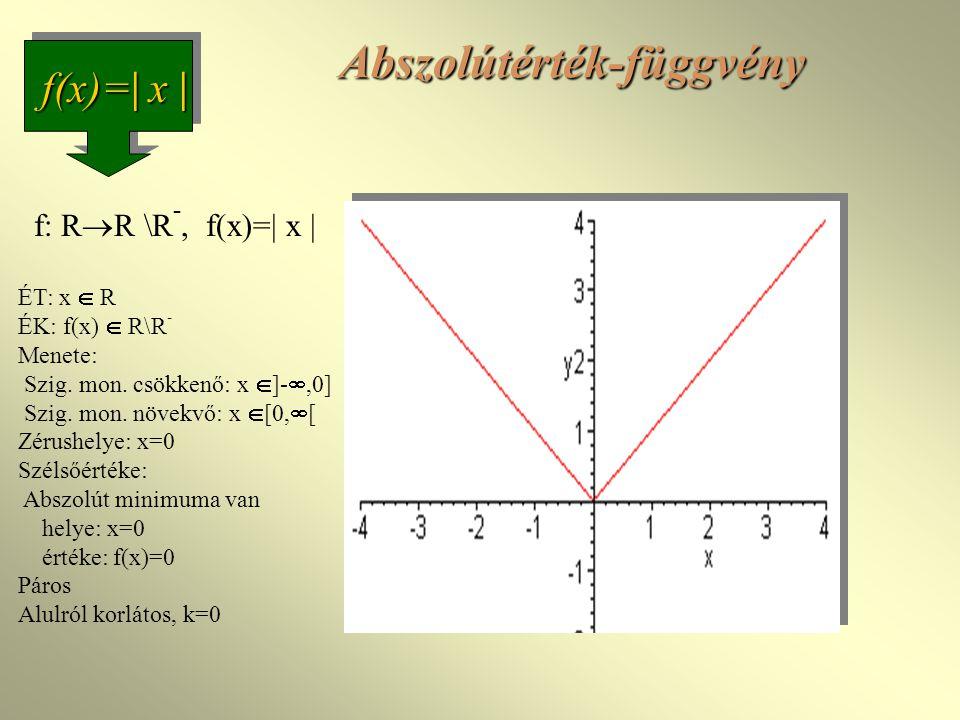 Abszolútérték-függvény