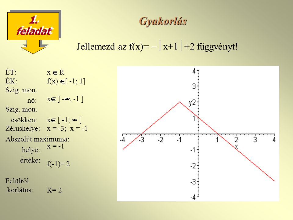 Jellemezd az f(x)= x+1+2 függvényt!