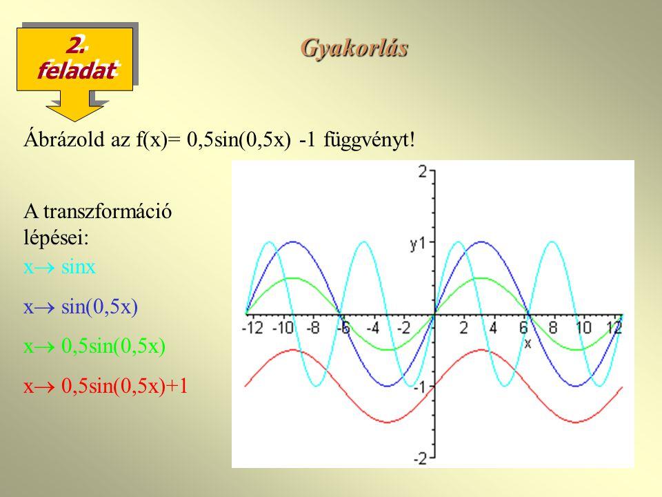 Gyakorlás 2. feladat Ábrázold az f(x)= 0,5sin(0,5x) -1 függvényt!