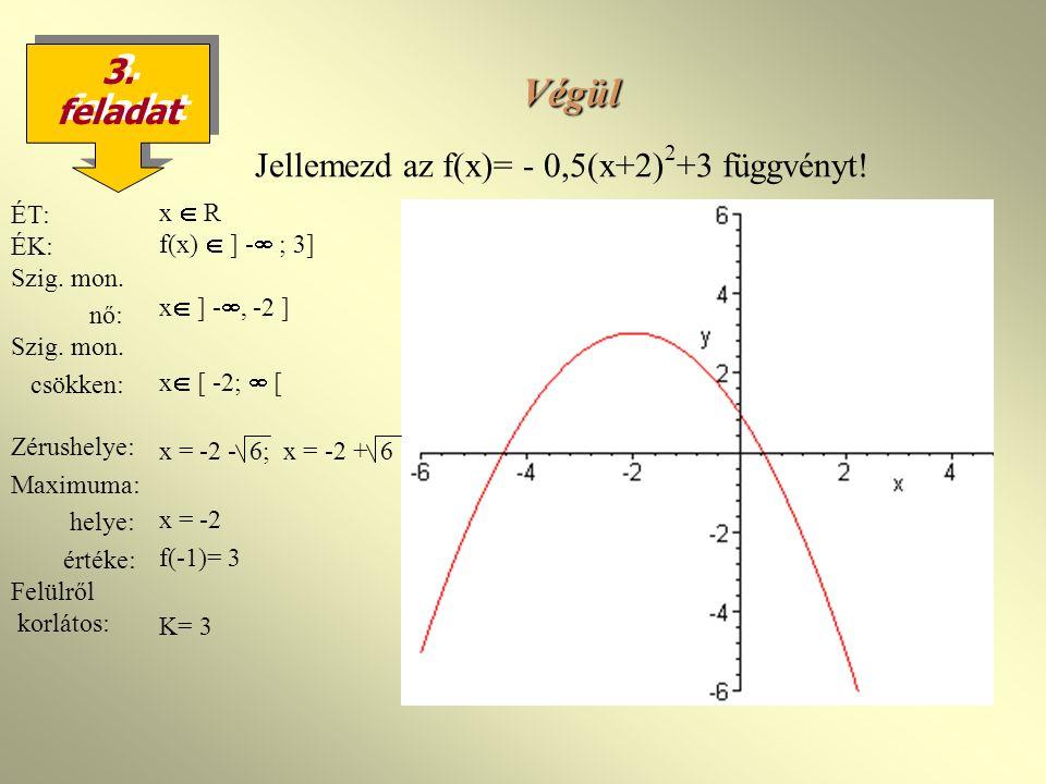 Jellemezd az f(x)= - 0,5(x+2)2+3 függvényt!