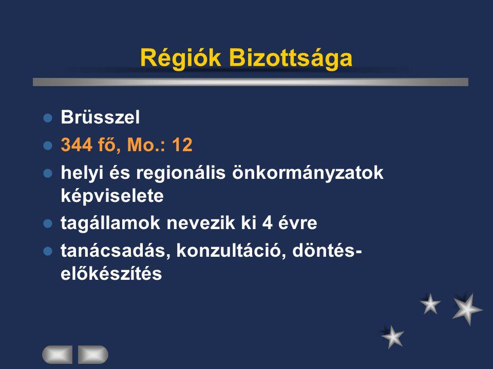 Régiók Bizottsága Brüsszel 344 fő, Mo.: 12
