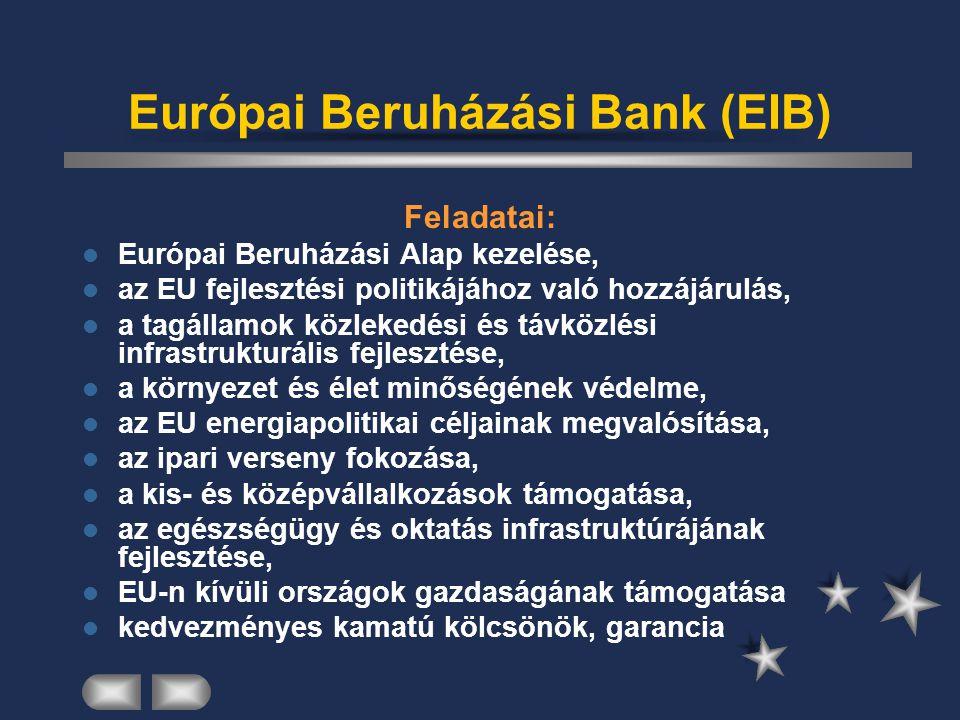 Európai Beruházási Bank (EIB)