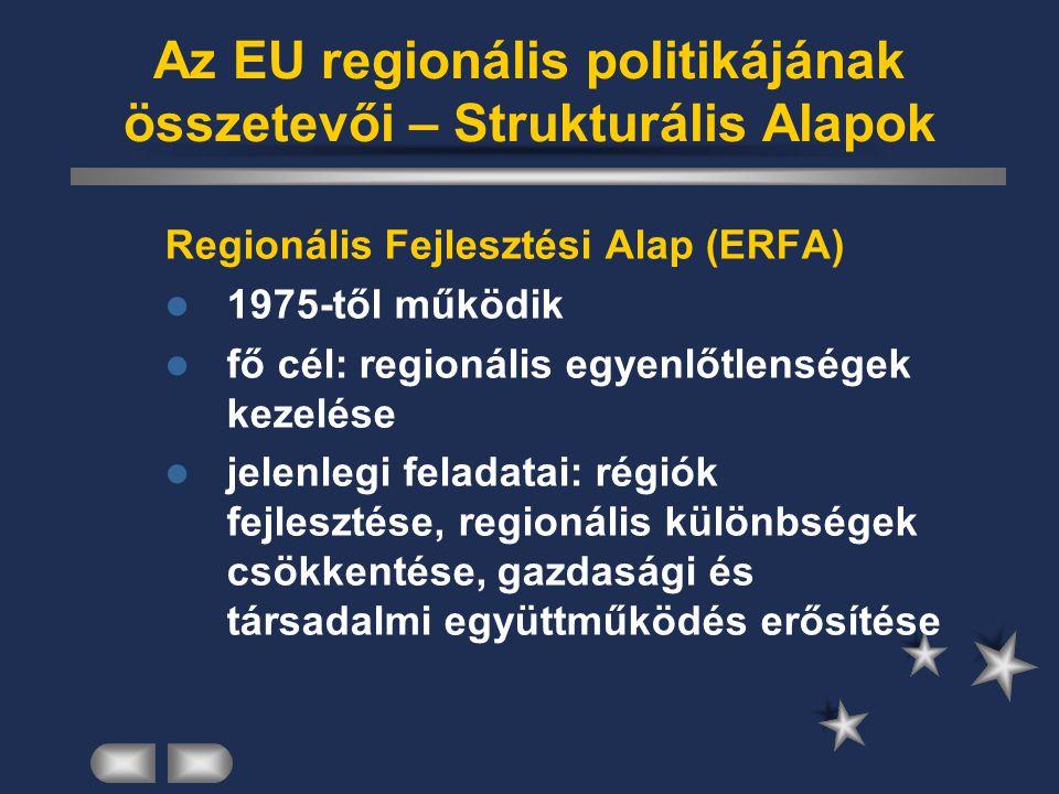 Az EU regionális politikájának összetevői – Strukturális Alapok