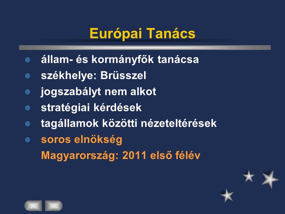 Európai Tanács állam- és kormányfők tanácsa székhelye: Brüsszel