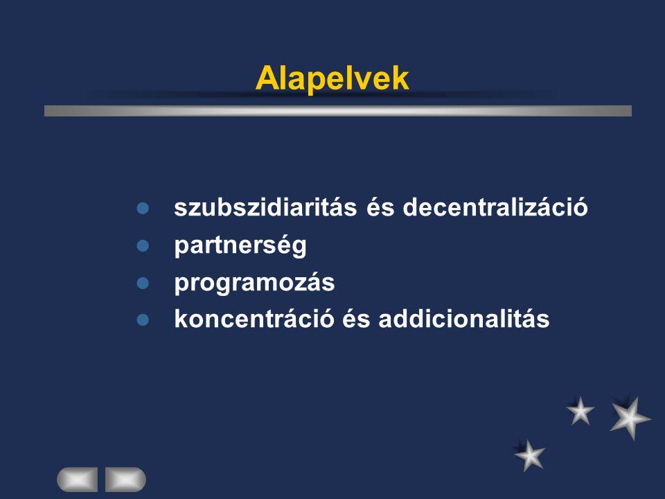 Alapelvek szubszidiaritás és decentralizáció partnerség programozás
