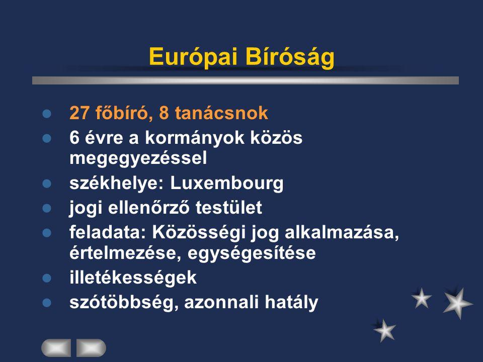 Európai Bíróság 27 főbíró, 8 tanácsnok