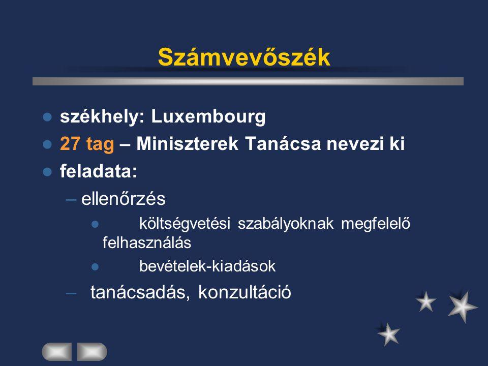 Számvevőszék székhely: Luxembourg