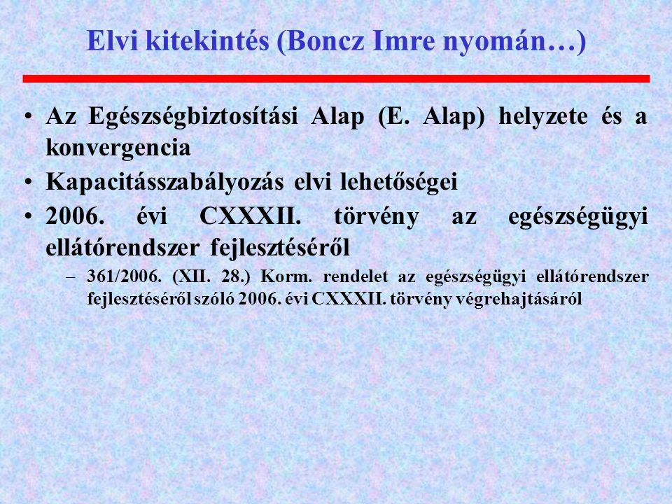 Elvi kitekintés (Boncz Imre nyomán…)