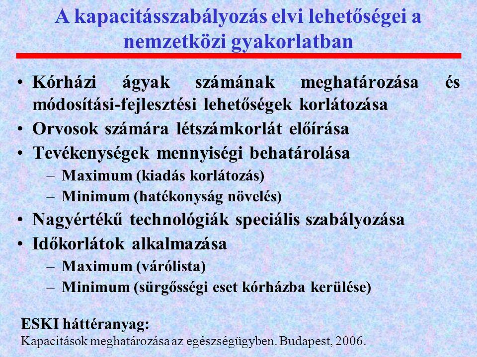 A kapacitásszabályozás elvi lehetőségei a nemzetközi gyakorlatban