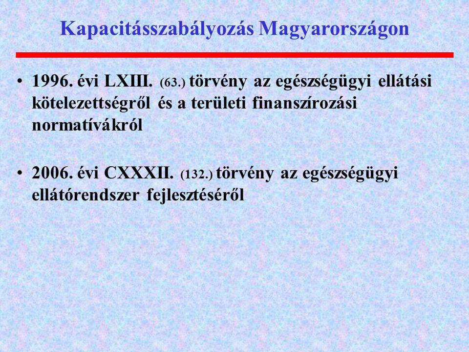 Kapacitásszabályozás Magyarországon
