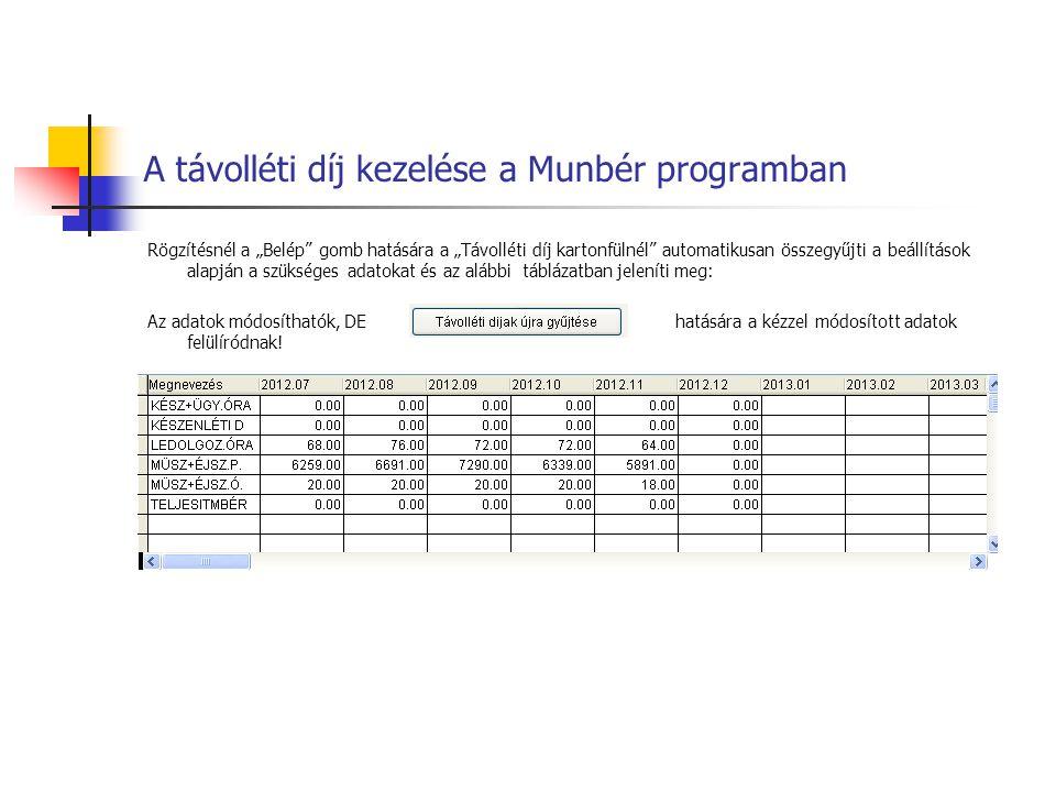 A távolléti díj kezelése a Munbér programban