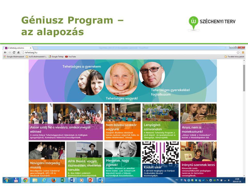 Géniusz Program – az alapozás