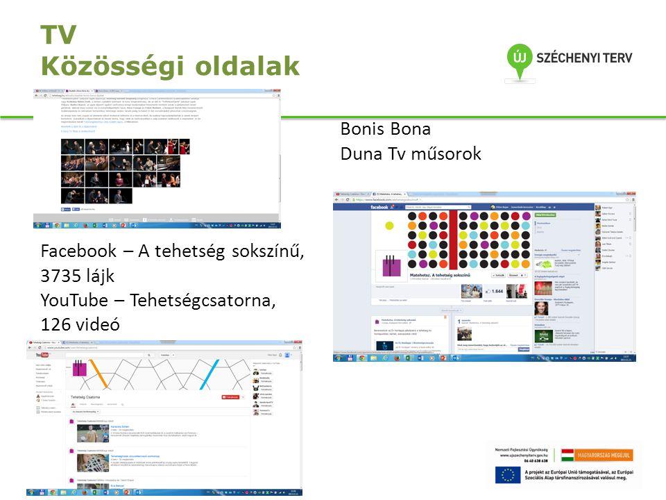 TV Közösségi oldalak Bonis Bona Duna Tv műsorok